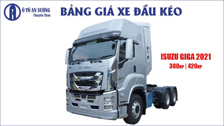 Giá xe đầu kéo Isuzu giga 2020 nhập khẩu